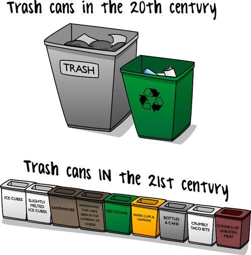 Výsledek obrázku pro waste sorting funny