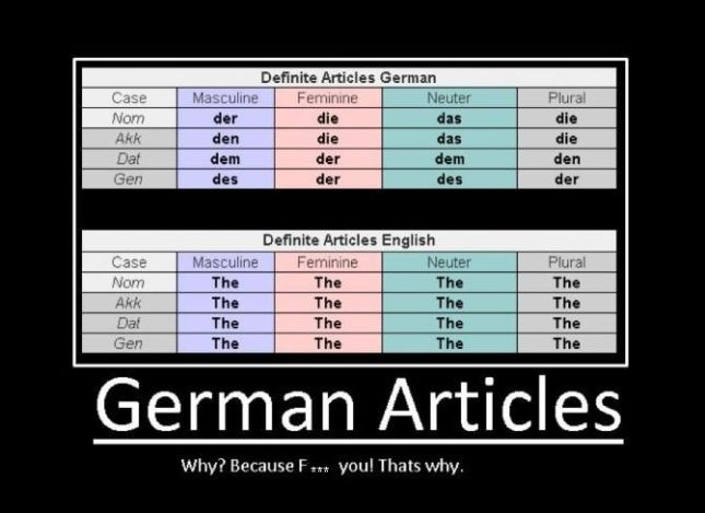 germanarticles